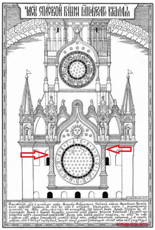 Символы колонн Боаз и Яхин на спасской башне.