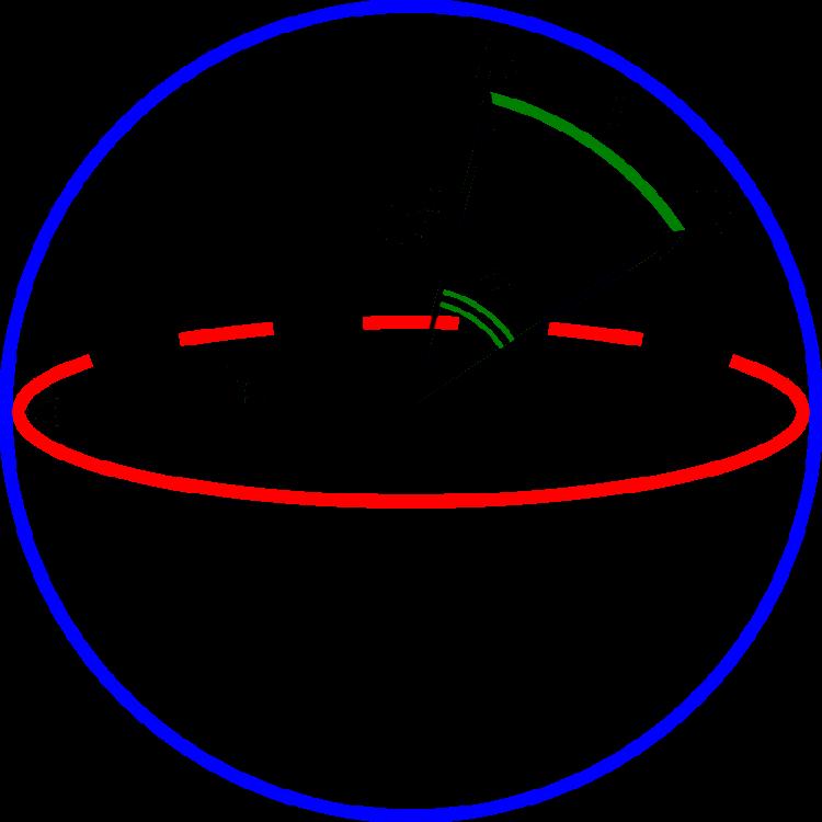 Как перевернется Земля? Эффект Джанибекова в масштабе планеты Игорь Дабахов