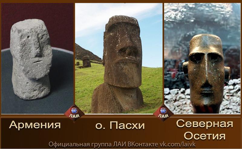 Поразительные аналогии Сибвед