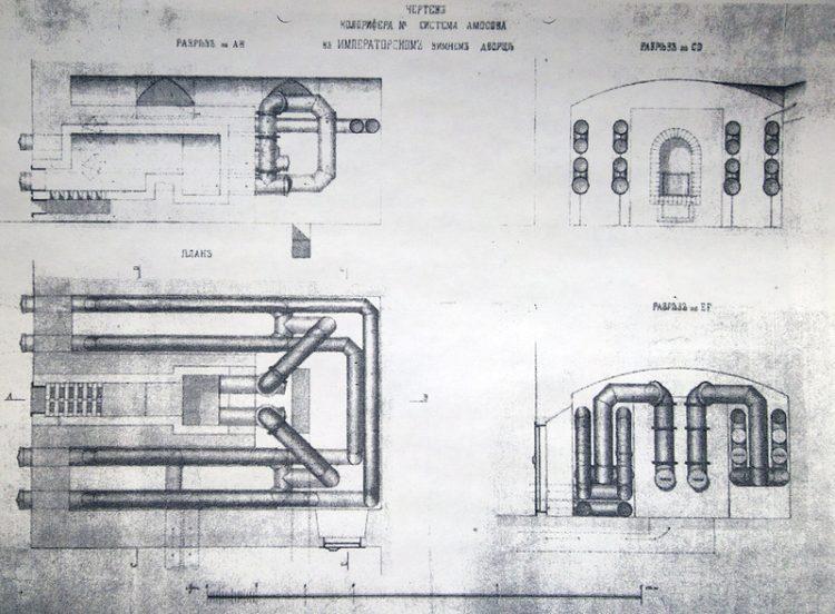 «Одна пневматическая печь, смотря по величине своей и удобству размещения жилья, может нагревать от 100 до 600 куб. саженей вместимости, заменяя собой от 5 до 30 голландских печей»