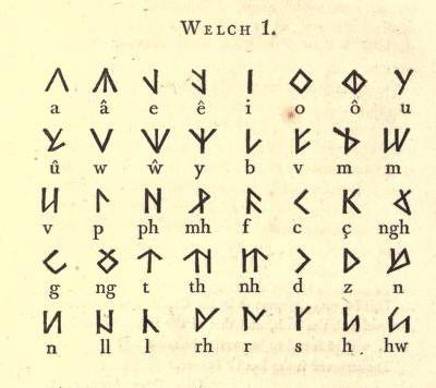 Уэльский язык