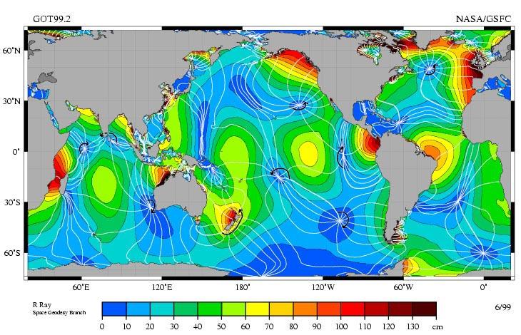 океанические водовороты