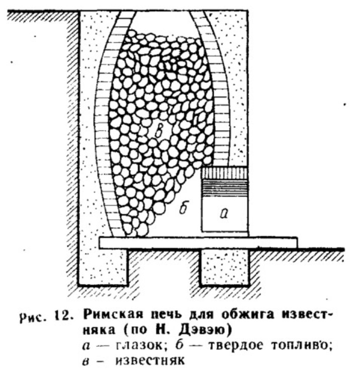 Источник: «Римский бетон», В. А. Кочетов, 1991
