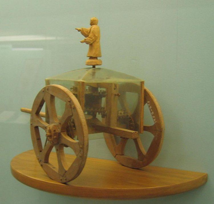колесница-компас