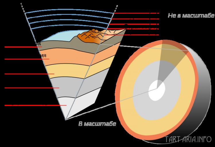 Основы мегалитоведения kadykchanskiy