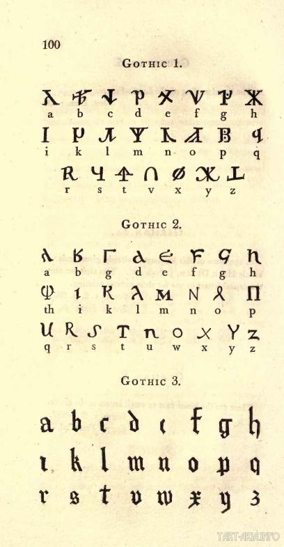 готский язык
