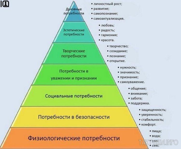 Пособие для начинающего пастыря kadykchanskiy