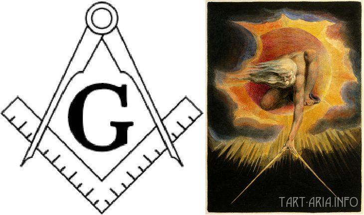а) Циркуль и наугольник с буквой G; б) Уильям Блейк «Великий архитектор», 1794