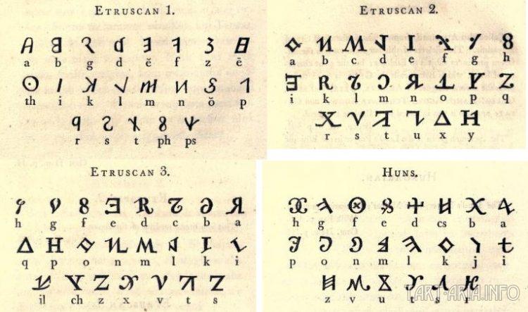этрусский алфавит