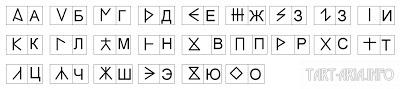 Тайны Слов. Время Справедливости Илья Борисов