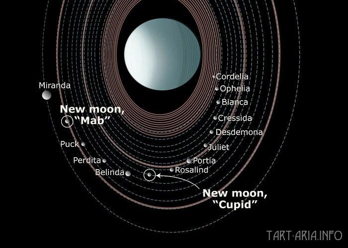 Кратчайшая история человечества. Начало Uranus_moon