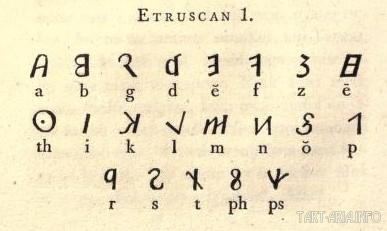 На каком языке говорила Средневековая Европа i_mar_a
