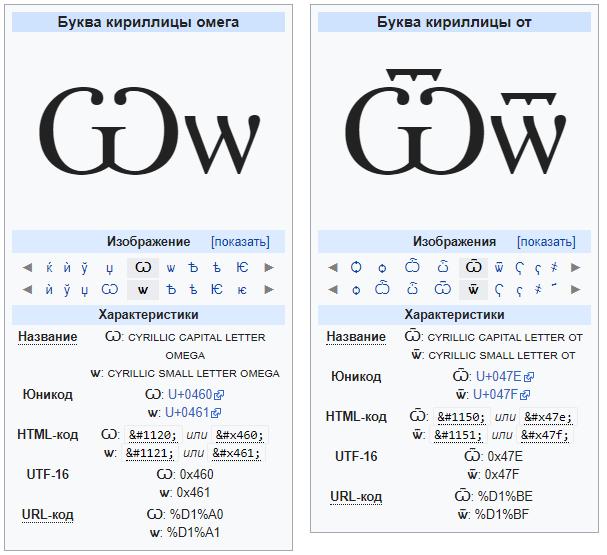 """Буквы """"Омега"""" и """"От"""""""