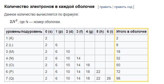 Кирпичики мироздания Владимир Безуглов