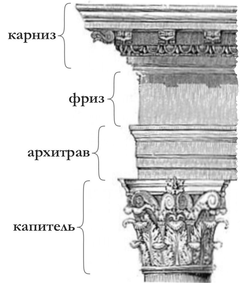Утраченные знания 3. Порталы lyanat