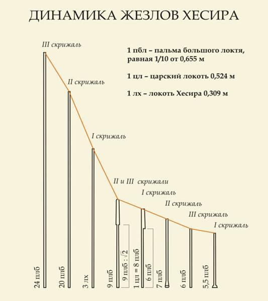Мера всего Владимир Безуглов